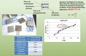 pruebas termicas eco ladrillos